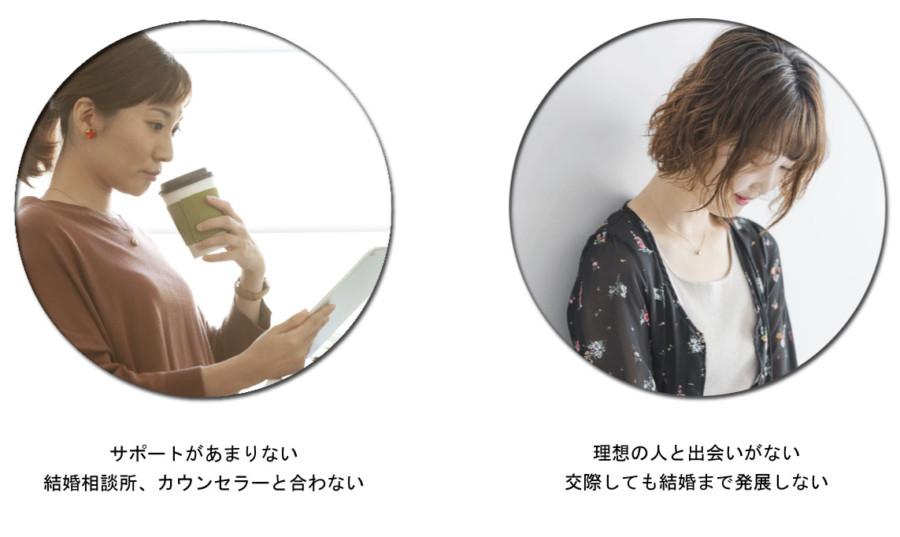 愛知、岐阜、三重、名古屋女性専門結婚相談所ブライダルサロンZERO乗り換えイメージ