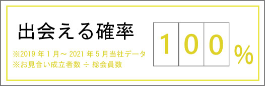 愛知、岐阜、名古屋女性専門結婚相談所ブライダルサロンZERO出会える確率
